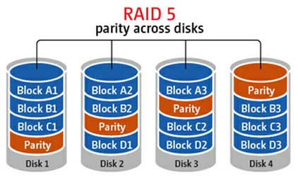 raid-5-recovery-tips
